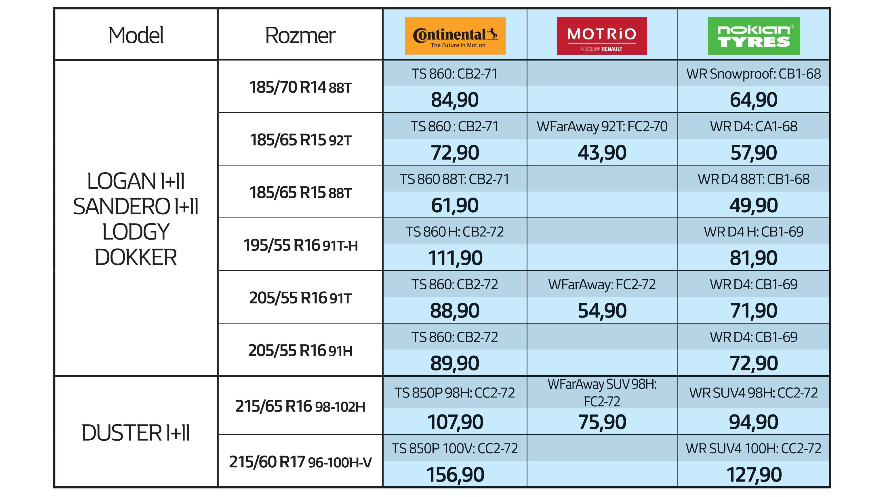 3072x1728-tabela2-sk.jpg